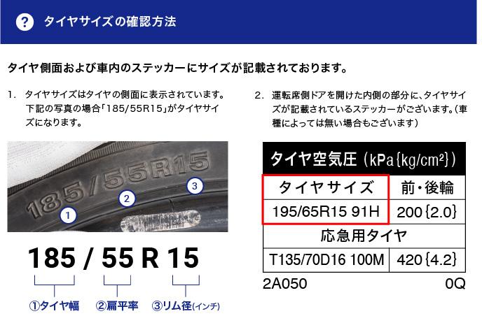 タイヤサイズの確認方法
