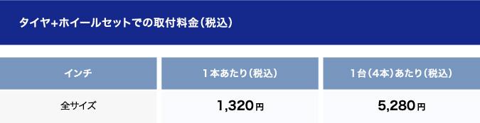 タイヤ+ホイールセットでの取付料金(税抜)